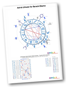 astrology forecasts transits